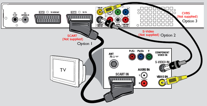 Tv Wiring Connections - Wiring Diagram All on radio frequency, cable tv connectors, cable tv jumper wire, optical fiber cable, bnc connector, networking cables, component video, cable tv construction, rf connector, f connector, cable tv software, cable tv service, cable tv transmitter, cable tv outlets, cable tv conduit, category 6 cable, cable tv mounts, cable tv equipment, cable tv switch, cable tv repair, ribbon cable, category 5 cable, ethernet crossover cable, cable tv antenna, cable tv hardware, cable tv framing, shielded cable, cable tv grounding, cable tv computer, communications satellite, cable tv splitter, cable tv installation, cable tv plugs,